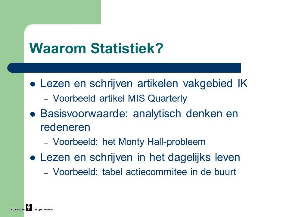 Waarom Statistiek? Lezen en schrijven artikelen vakgebied IK – Voorbeeld artikel MIS Quarterly Basisvoorwaarde: analytisch denken en redeneren – Voorb
