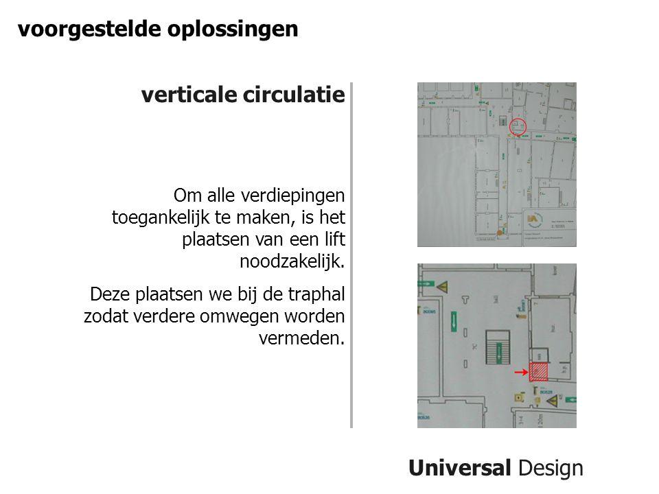 Universal Design voorgestelde oplossingen verticale circulatie Om alle verdiepingen toegankelijk te maken, is het plaatsen van een lift noodzakelijk.