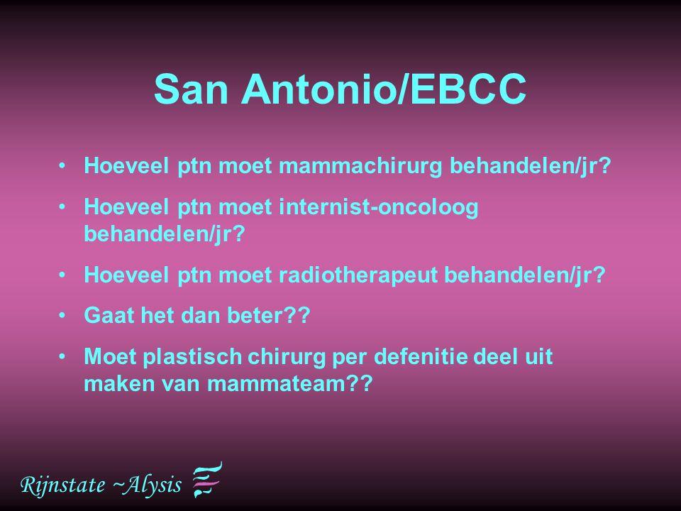 Rijnstate ~Alysis San Antonio/EBCC Hoeveel ptn moet mammachirurg behandelen/jr? Hoeveel ptn moet internist-oncoloog behandelen/jr? Hoeveel ptn moet ra