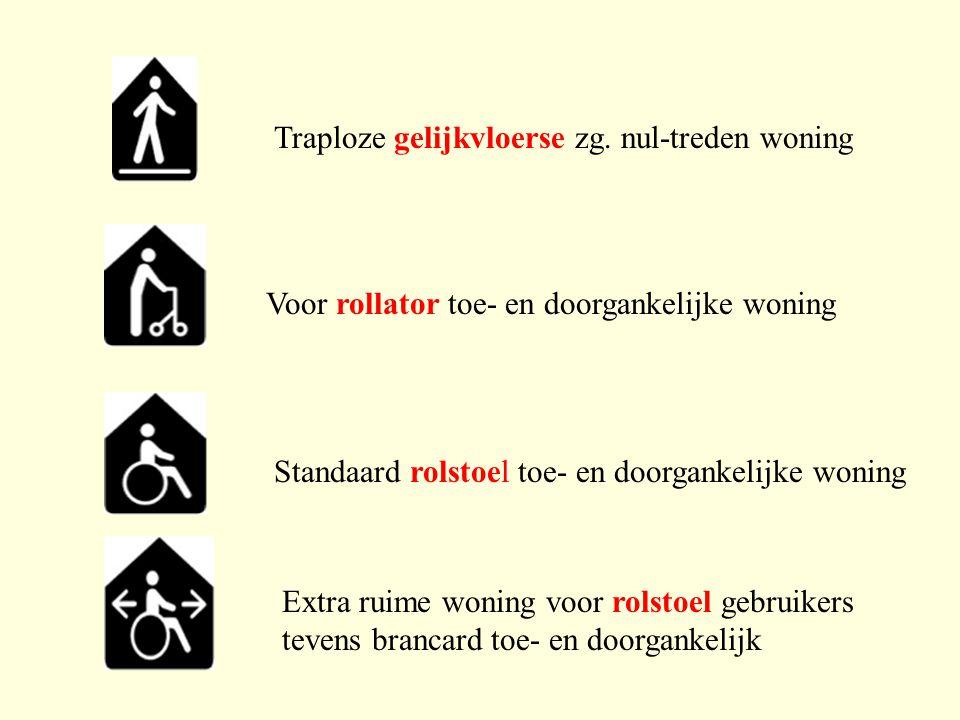 Traploze gelijkvloerse zg. nul-treden woning Voor rollator toe- en doorgankelijke woning Standaard rolstoel toe- en doorgankelijke woning Extra ruime