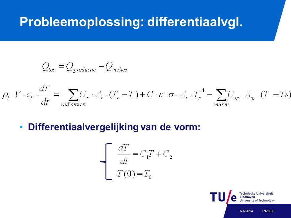 Probleemoplossing: differentiaalvgl. Differentiaalvergelijking van de vorm: PAGE 87-7-2014