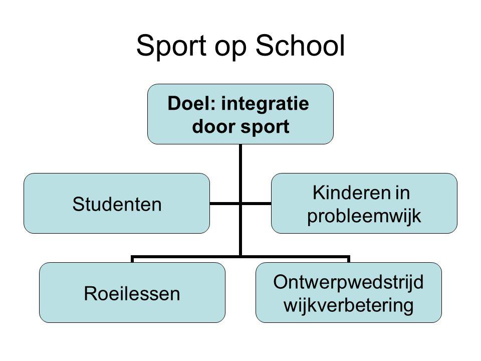 Doel: integratie door sport Roeilessen Ontwerpwedstrijd wijkverbetering Studenten Kinderen in probleemwijk