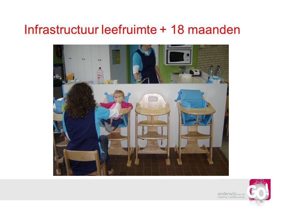 Infrastructuur leefruimte + 18 maanden