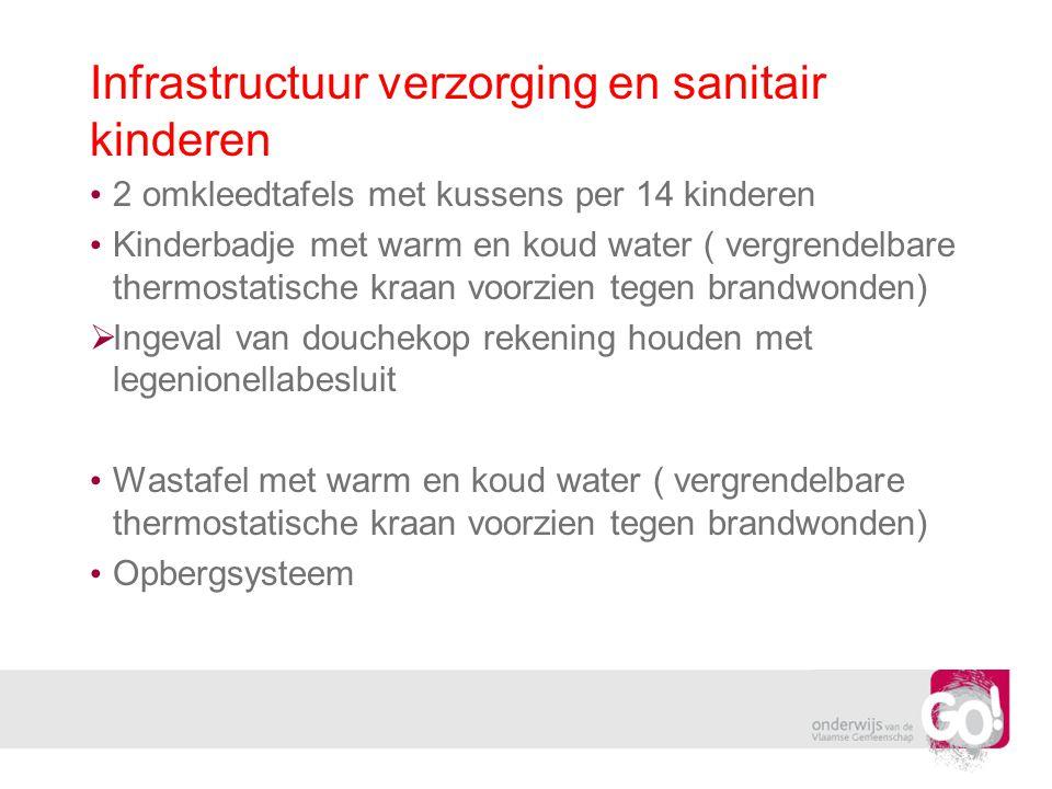 Infrastructuur verzorging en sanitair kinderen 2 omkleedtafels met kussens per 14 kinderen Kinderbadje met warm en koud water ( vergrendelbare thermos