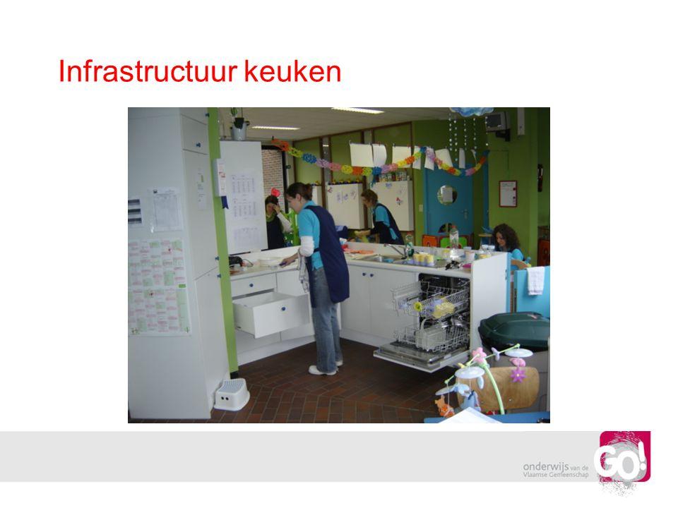 Infrastructuur keuken