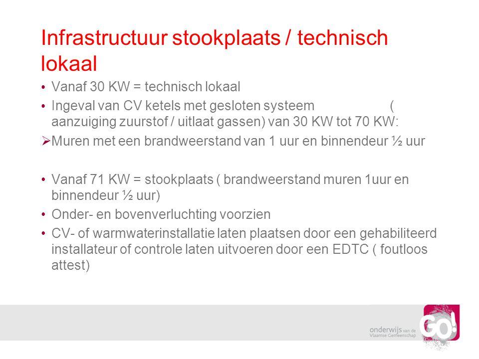 Infrastructuur stookplaats / technisch lokaal Vanaf 30 KW = technisch lokaal Ingeval van CV ketels met gesloten systeem ( aanzuiging zuurstof / uitlaa