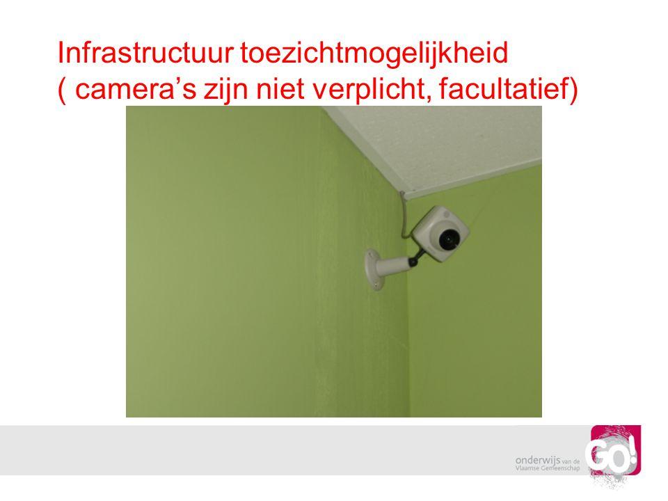 Infrastructuur toezichtmogelijkheid ( camera's zijn niet verplicht, facultatief)