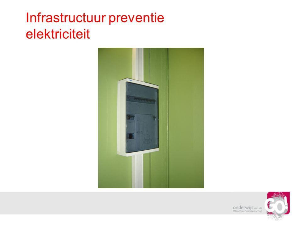Infrastructuur preventie elektriciteit