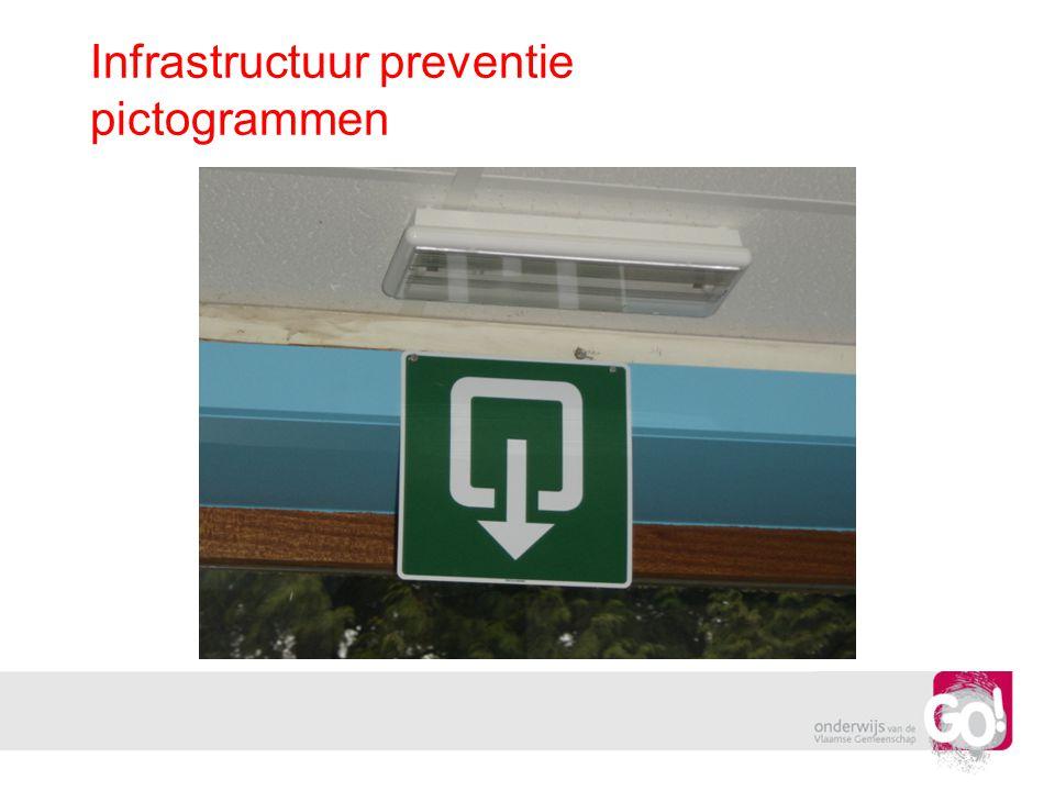 Infrastructuur preventie pictogrammen