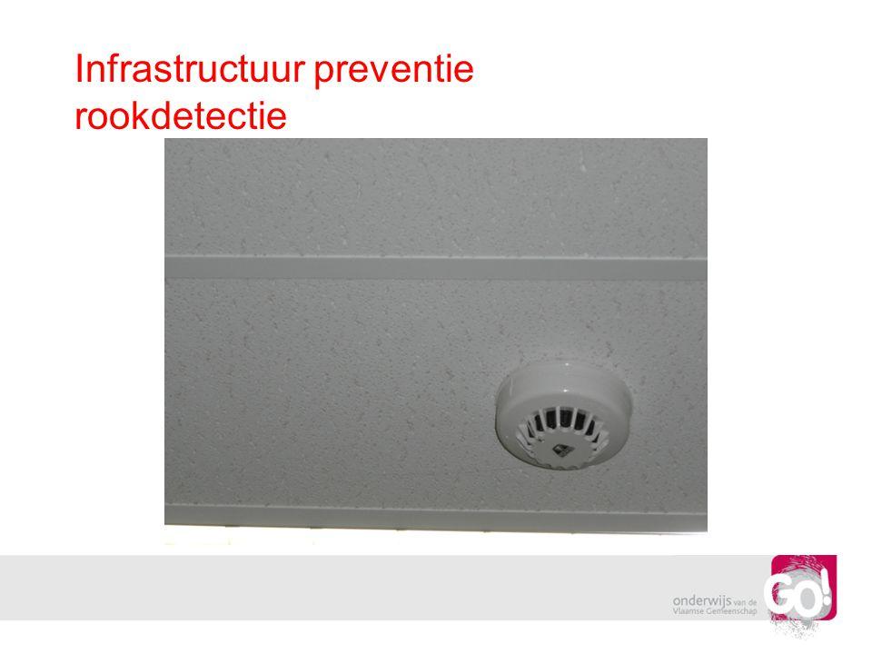 Infrastructuur preventie rookdetectie