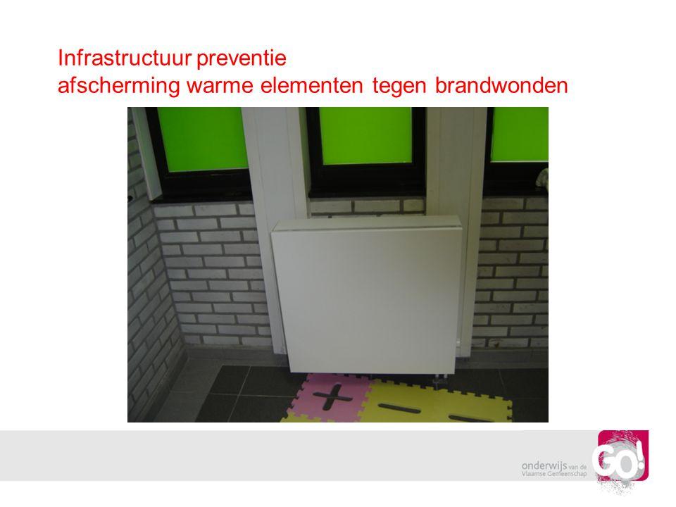 Infrastructuur preventie afscherming warme elementen tegen brandwonden