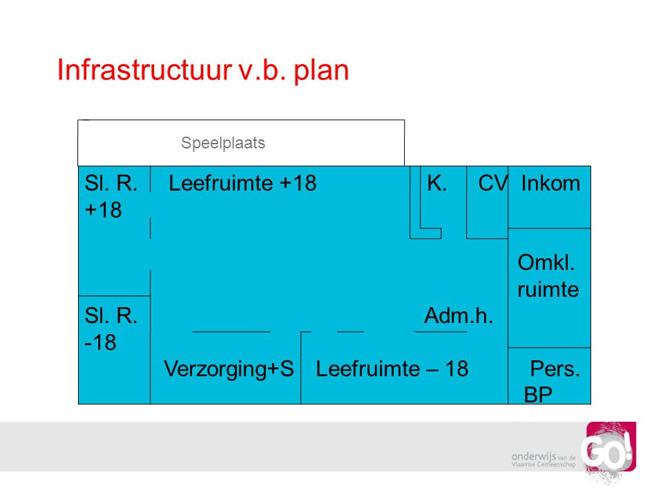Infrastructuur v.b. plan Speelplaats Sl. R. Leefruimte +18 K. CV Inkom +18 Omkl. ruimte Sl. R. Adm.h. -18 Verzorging+S Leefruimte – 18 Pers. BP