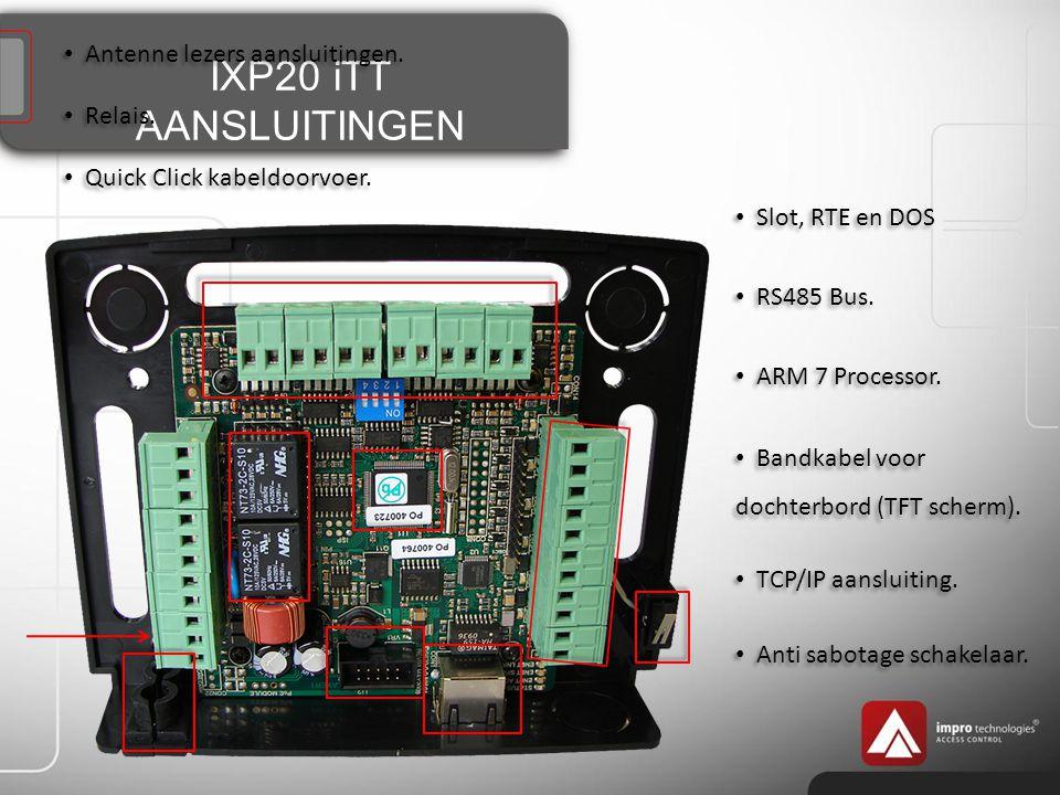 IXP20 iTT AANSLUITINGEN Antenne lezers aansluitingen.