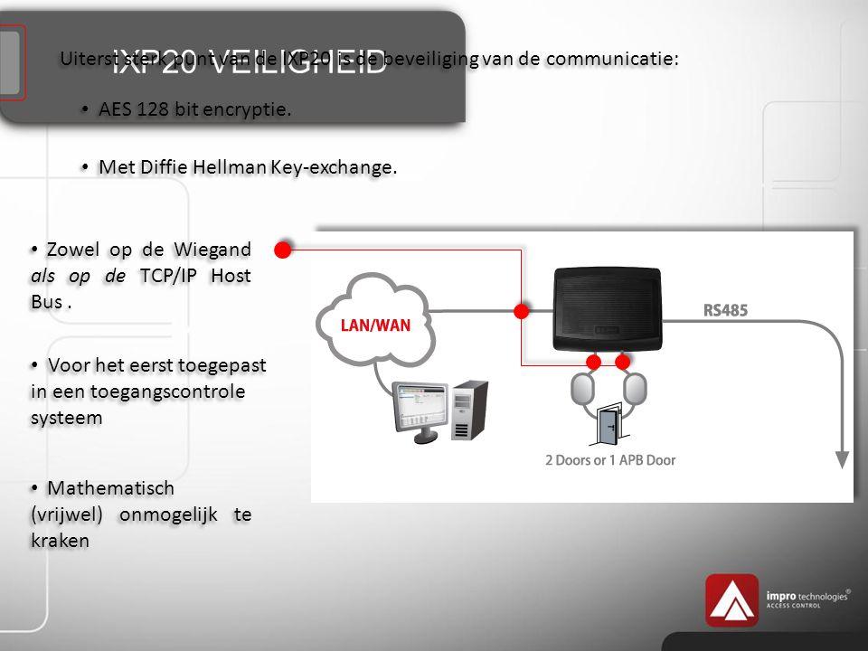 IXP20 VEILIGHEID AES 128 bit encryptie.Met Diffie Hellman Key-exchange.