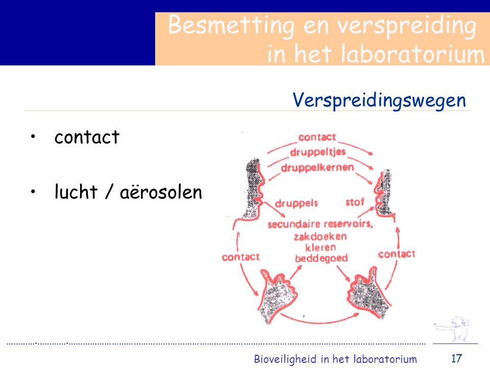 contact lucht / aërosolen ………….………….………………………………………………………………………………………………………………………………… Bioveiligheid in het laboratorium Besmetting en verspreiding in het laboratorium 17 Verspreidingswegen