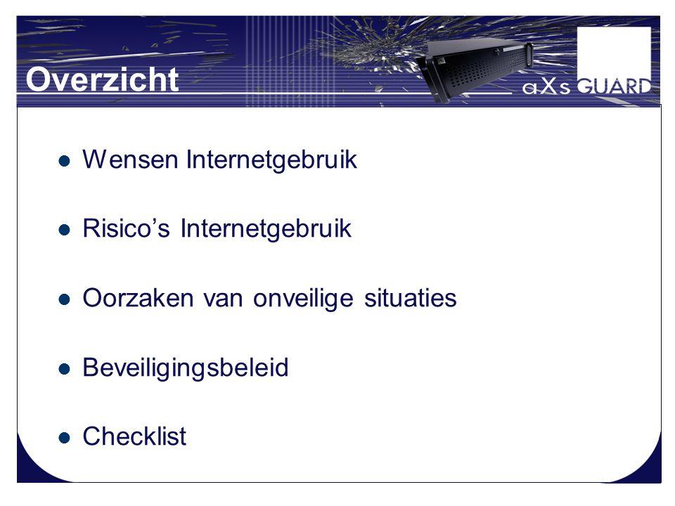 Overzicht Wensen Internetgebruik Risico's Internetgebruik Oorzaken van onveilige situaties Beveiligingsbeleid Checklist