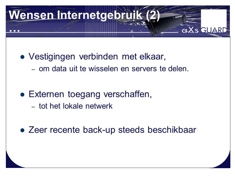 Wensen Internetgebruik (2) … Vestigingen verbinden met elkaar, – om data uit te wisselen en servers te delen.
