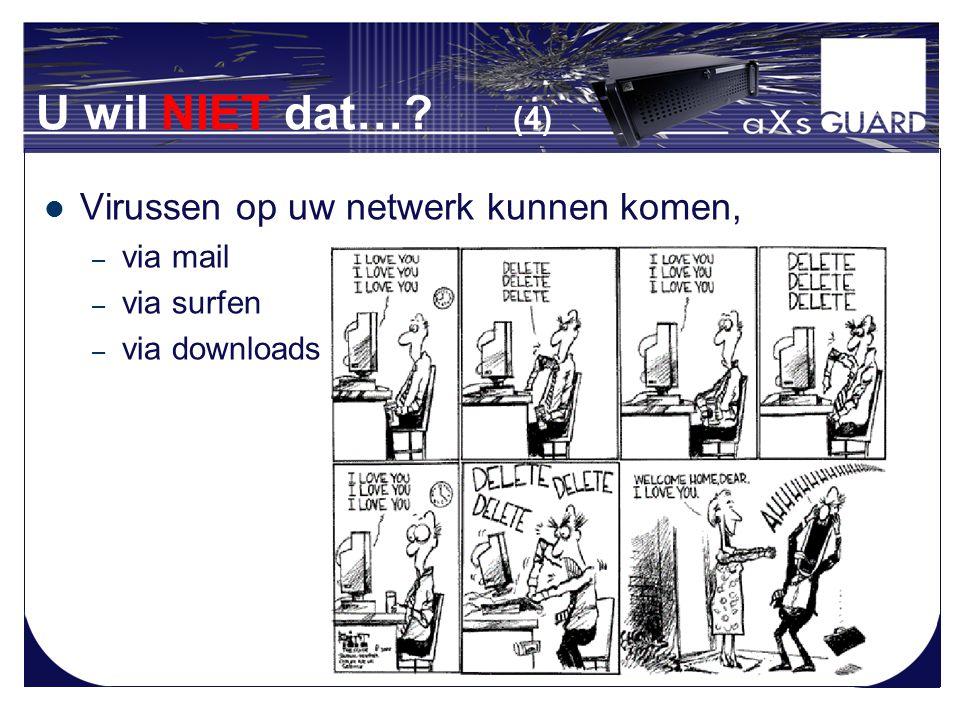 U wil NIET dat… (4) Virussen op uw netwerk kunnen komen, – via mail – via surfen – via downloads