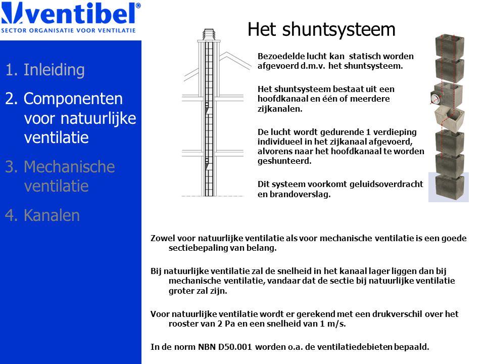 Bezoedelde lucht kan statisch worden afgevoerd d.m.v. het shuntsysteem. Het shuntsysteem bestaat uit een hoofdkanaal en één of meerdere zijkanalen. De
