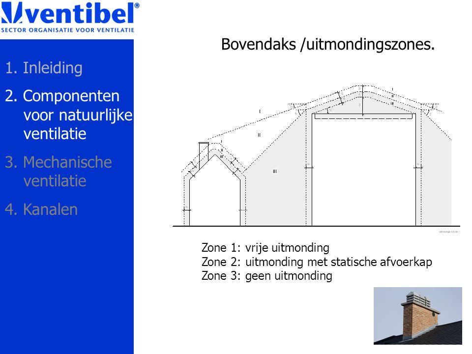 Bovendaks /uitmondingszones. Zone 1: vrije uitmonding Zone 2: uitmonding met statische afvoerkap Zone 3: geen uitmonding 1. Inleiding 2. Componenten v
