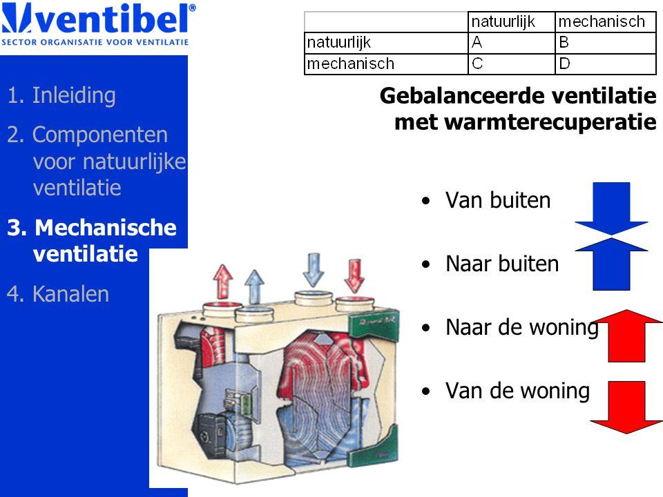 Van buiten Naar buiten Naar de woning Van de woning Gebalanceerde ventilatie met warmterecuperatie 1. Inleiding 2. Componenten voor natuurlijke ventil