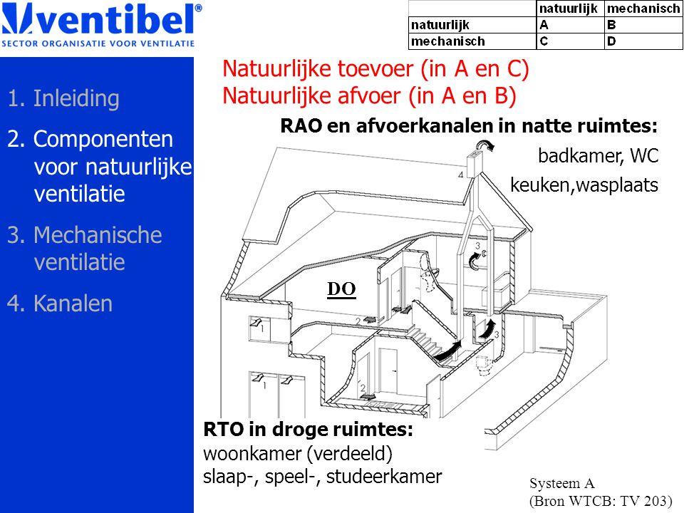 Natuurlijke toevoer (in A en C) Natuurlijke afvoer (in A en B) RTO in droge ruimtes: woonkamer (verdeeld) slaap-, speel-, studeerkamer Systeem A (Bron