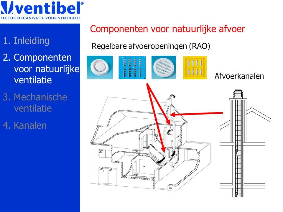 Componenten voor natuurlijke afvoer Regelbare afvoeropeningen (RAO) Afvoerkanalen 1. Inleiding 2. Componenten voor natuurlijke ventilatie 3. Mechanisc
