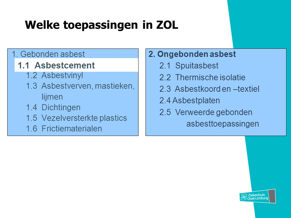 Welke toepassingen in ZOL 1. Gebonden asbest 1.2 Asbestvinyl 1.3 Asbestverven, mastieken, lijmen 1.4 Dichtingen 1.5 Vezelversterkte plastics 1.6 Frict
