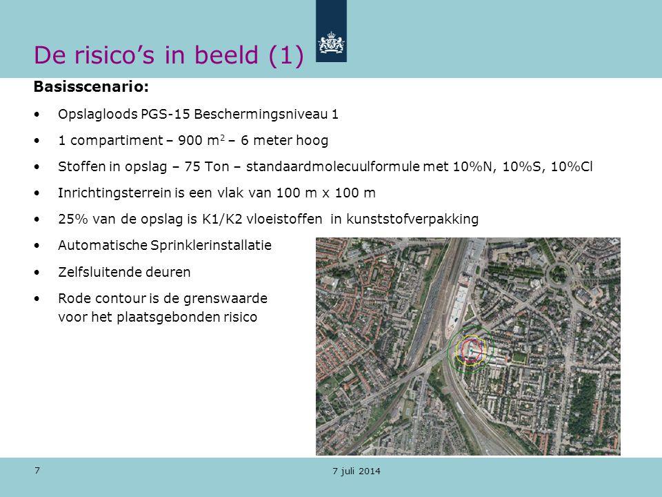 7 De risico's in beeld (1) Basisscenario: Opslagloods PGS-15 Beschermingsniveau 1 1 compartiment – 900 m 2 – 6 meter hoog Stoffen in opslag – 75 Ton –