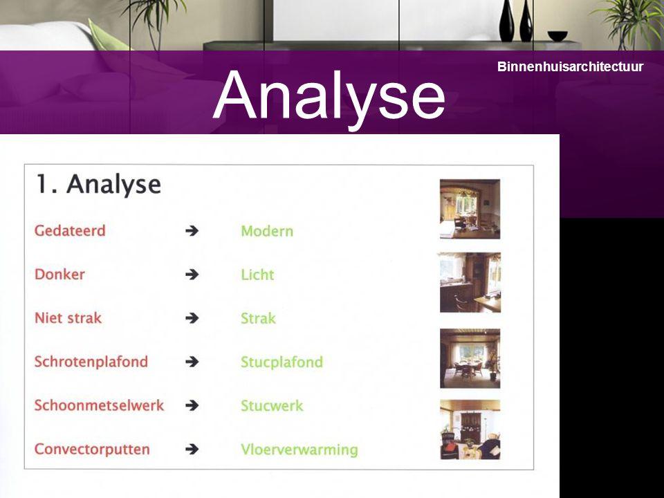 6 Analyse Binnenhuisarchitectuur