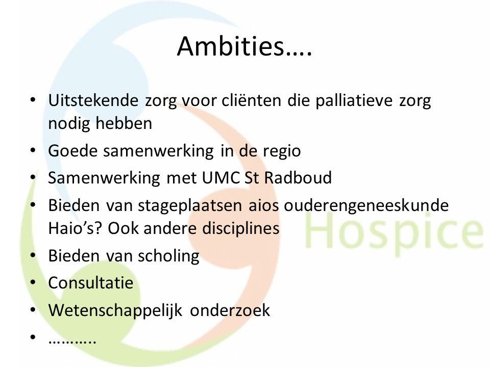 Ambities…. Uitstekende zorg voor cliënten die palliatieve zorg nodig hebben Goede samenwerking in de regio Samenwerking met UMC St Radboud Bieden van