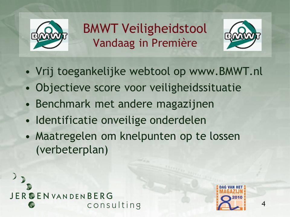 BMWT Veiligheidstool Vandaag in Première Vrij toegankelijke webtool op www.BMWT.nl Objectieve score voor veiligheidssituatie Benchmark met andere maga