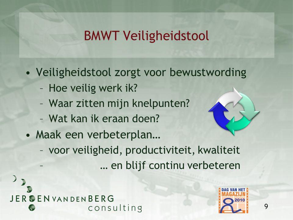 BMWT Veiligheidstool Veiligheidstool zorgt voor bewustwording –Hoe veilig werk ik? –Waar zitten mijn knelpunten? –Wat kan ik eraan doen? Maak een verb