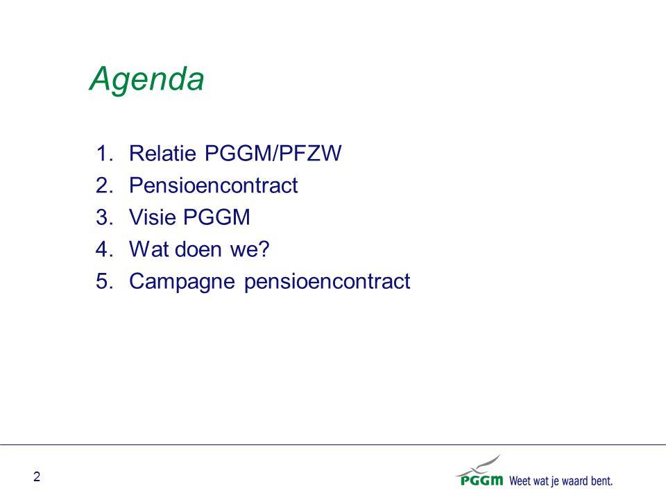 2 Agenda 1.Relatie PGGM/PFZW 2.Pensioencontract 3.Visie PGGM 4.Wat doen we? 5.Campagne pensioencontract