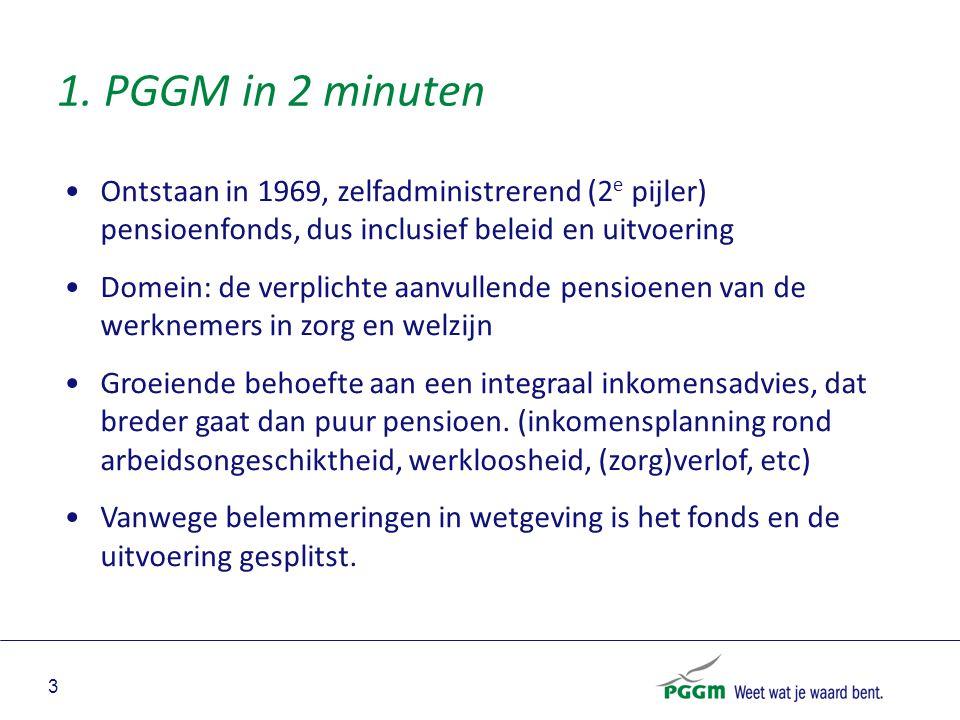 3 1. PGGM in 2 minuten Ontstaan in 1969, zelfadministrerend (2 e pijler) pensioenfonds, dus inclusief beleid en uitvoering Domein: de verplichte aanvu