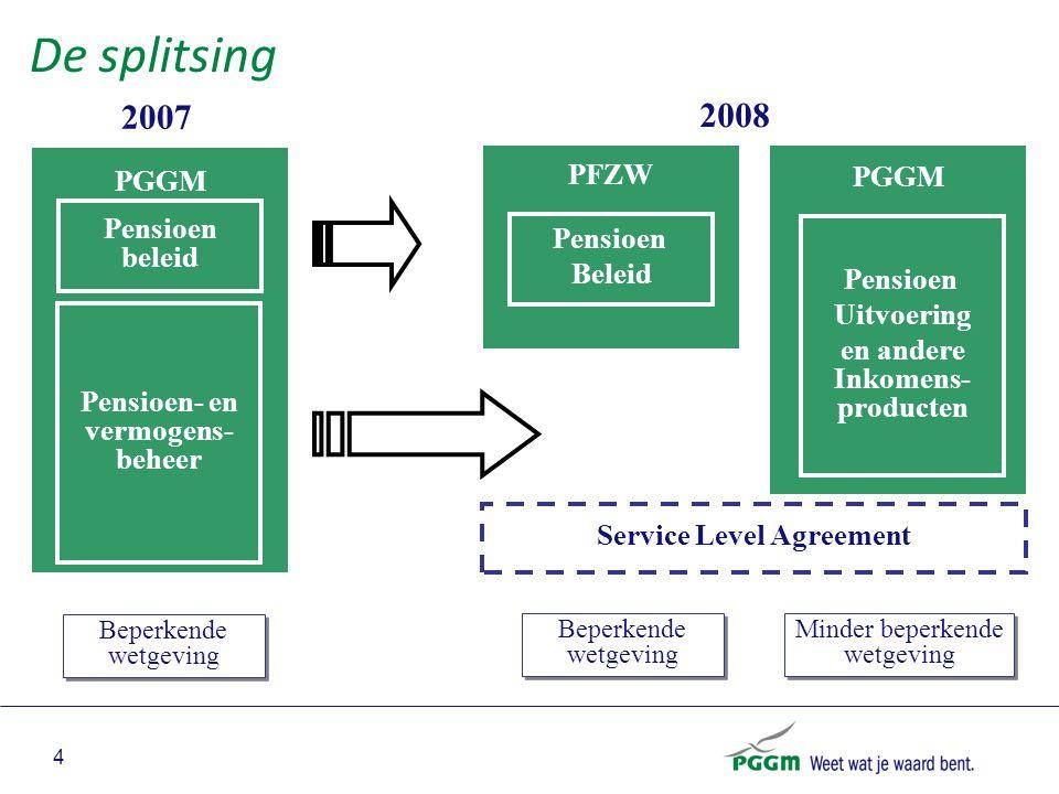 4 De splitsing 2007 2008 PGGM Pensioen beleid Pensioen- en vermogens- beheer PGGM Pensioen Uitvoering en andere Inkomens- producten PFZW Pensioen Bele