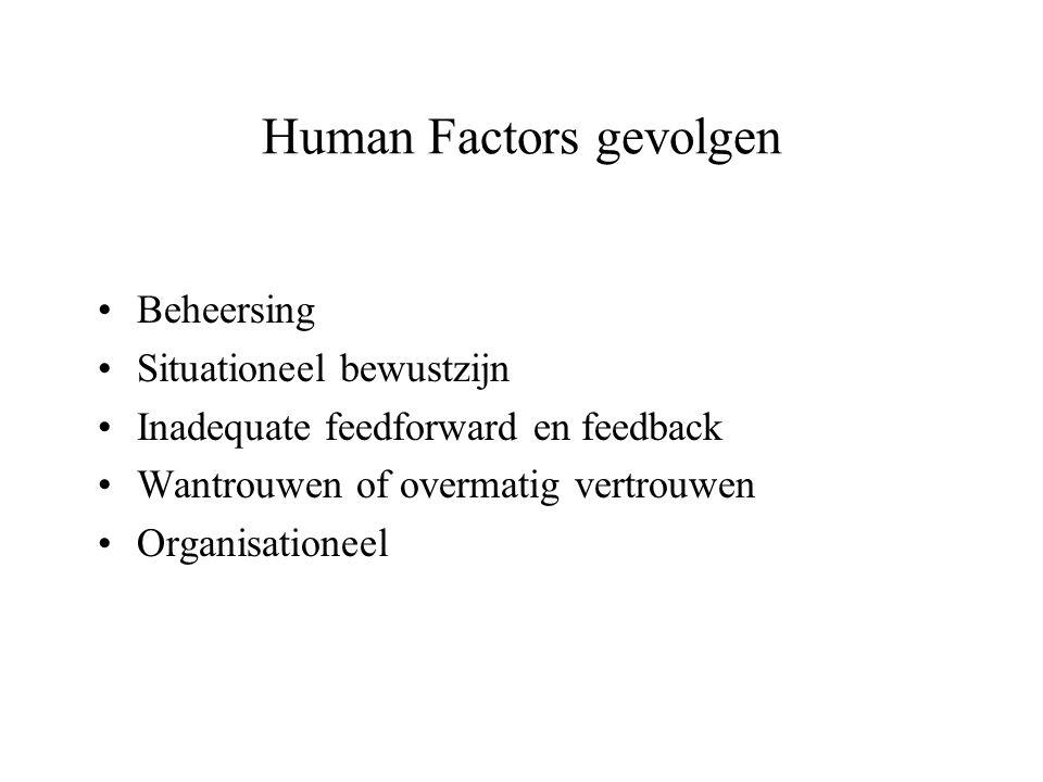 Human Factors gevolgen Beheersing Situationeel bewustzijn Inadequate feedforward en feedback Wantrouwen of overmatig vertrouwen Organisationeel