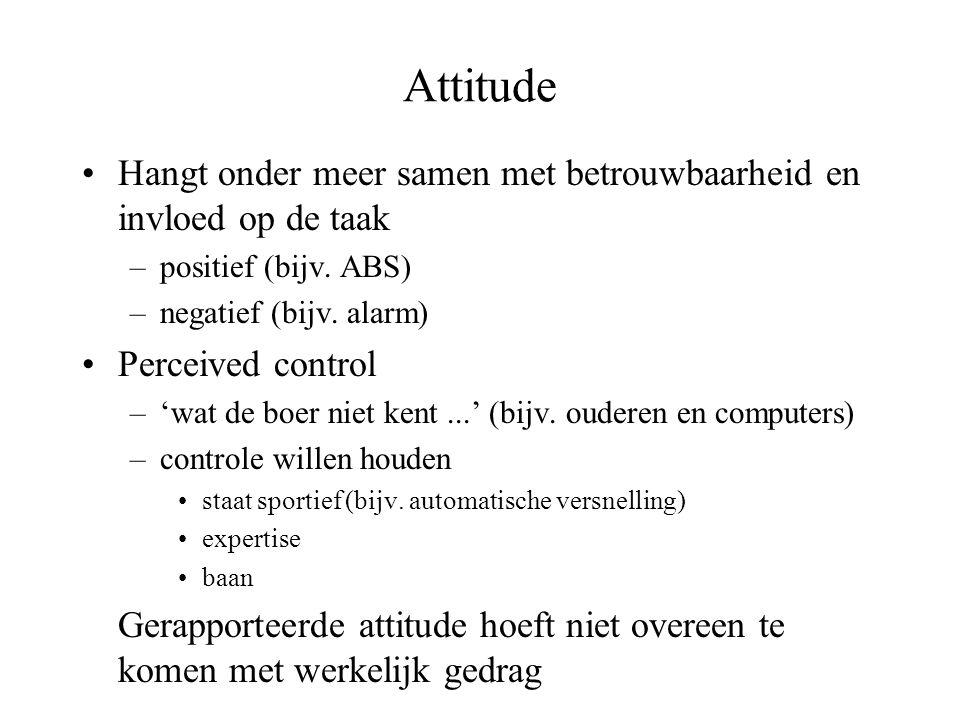 Attitude Hangt onder meer samen met betrouwbaarheid en invloed op de taak –positief (bijv.