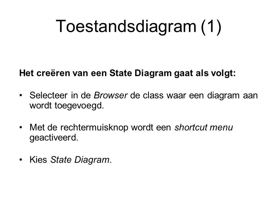 Toestandsdiagram (1) Het creëren van een State Diagram gaat als volgt: Selecteer in de Browser de class waar een diagram aan wordt toegevoegd. Met de