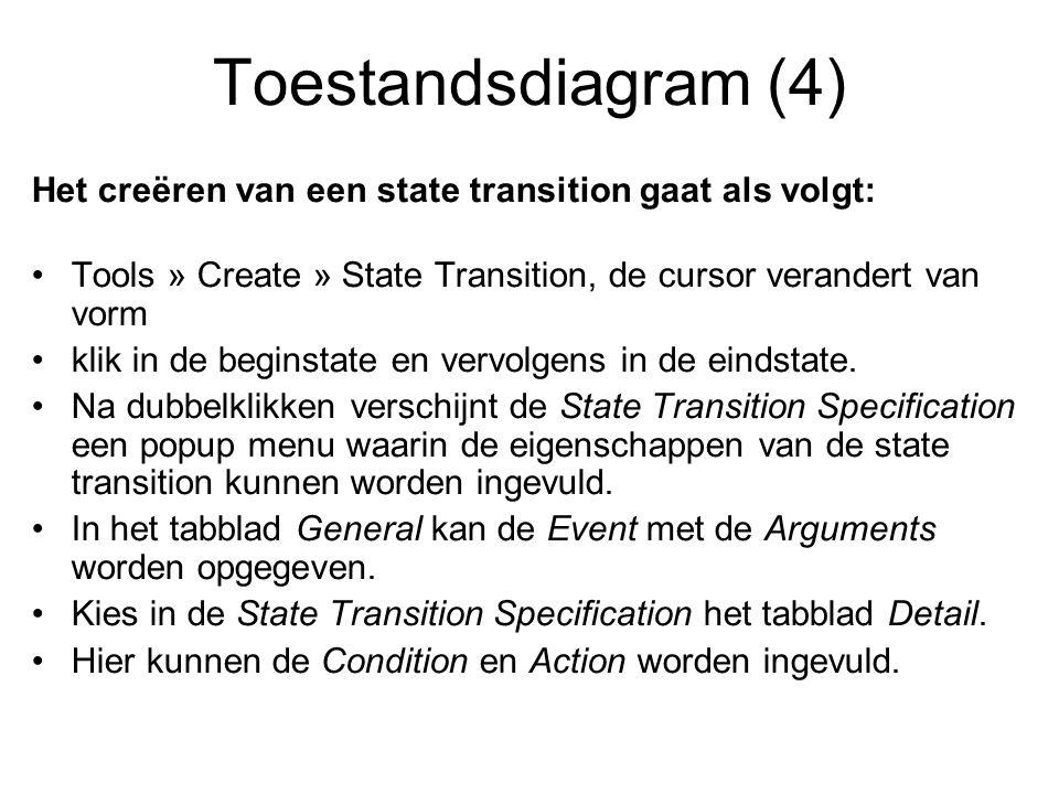 Toestandsdiagram (4) Het creëren van een state transition gaat als volgt: Tools » Create » State Transition, de cursor verandert van vorm klik in de beginstate en vervolgens in de eindstate.