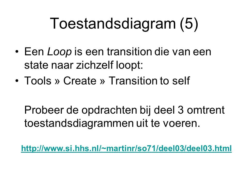 Toestandsdiagram (5) Een Loop is een transition die van een state naar zichzelf loopt: Tools » Create » Transition to self Probeer de opdrachten bij deel 3 omtrent toestandsdiagrammen uit te voeren.