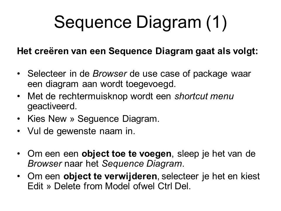 Sequence Diagram (1) Het creëren van een Sequence Diagram gaat als volgt: Selecteer in de Browser de use case of package waar een diagram aan wordt to