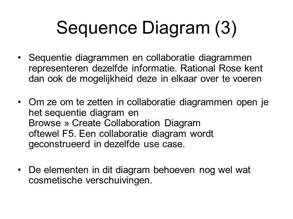 Sequence Diagram (3) Sequentie diagrammen en collaboratie diagrammen representeren dezelfde informatie. Rational Rose kent dan ook de mogelijkheid dez