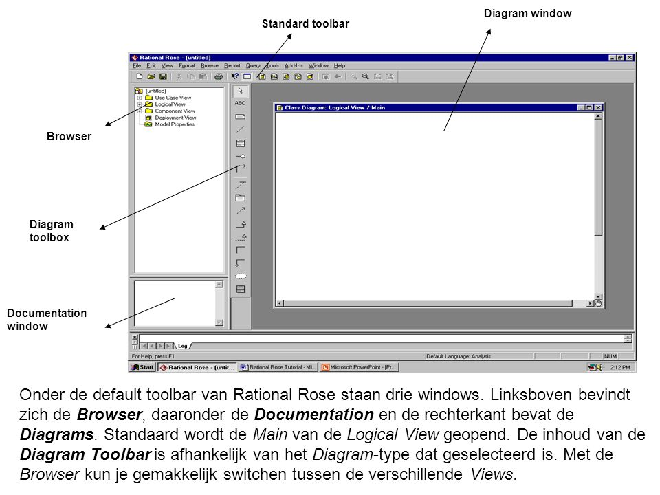 Class Diagram (1) Het creëren van een class gaat als volgt: Selecteer in de Browser de package waar je een class aan wilt toevoegen met de rechtermuisknop activeer je een shortcut menu.
