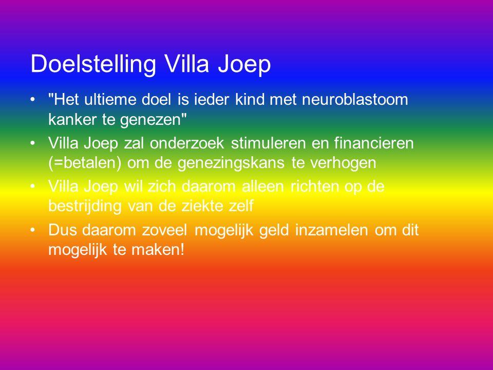 Geld voor onderzoek komt hoofdzakelijk via donaties (dat betekent dat mensen en bedrijven geld geven) Villa Joep is hét fonds in Nederland tegen neuroblastoom kinderkanker Villa Joep heeft nagenoeg geen kosten; 100% van de donaties gaat rechtstreeks naar onderzoek