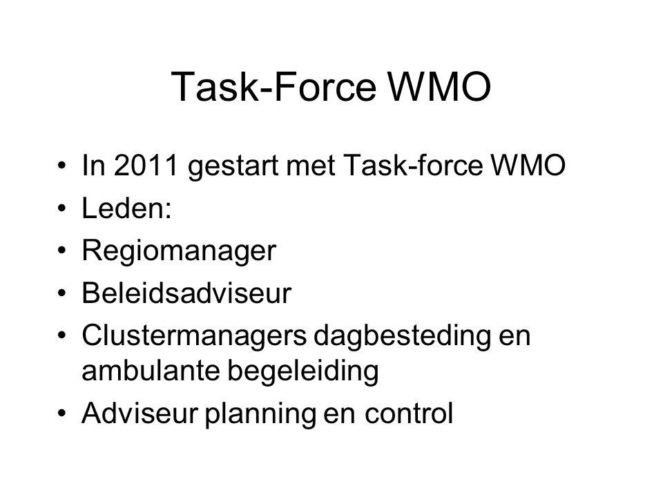 Werkwijze Verdeling gemeenten clustermanagers Twee wekelijkse bijeenkomst task-force Terugkoppeling vanuit de contacten met de gemeenten Wat voor gevolgen heeft dat voor onze huidige en toekomstige organisatievorm Waar kunnen wij nu reeds op anticiperen, in het kader van het gedachten goed van de WMO