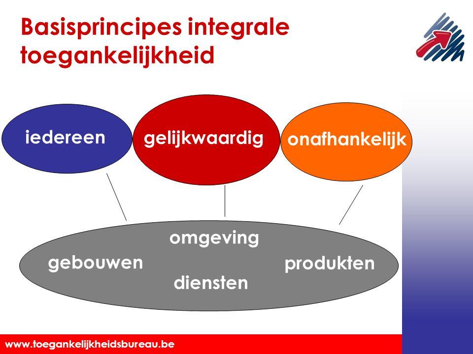 Toegankelijkheidsbureau vzw www.toegankelijkheidsbureau.be gelijkwaardig iedereen onafhankelijk Basisprincipes integrale toegankelijkheid gebouwen omgeving produkten diensten
