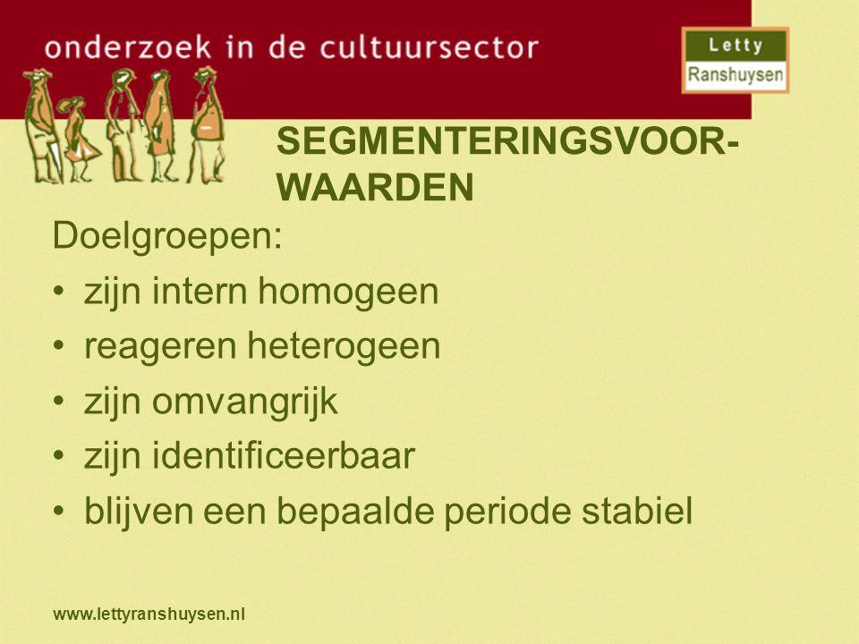 www.lettyranshuysen.nl SELECTIECRITERIA 1.Voldoet de doelgroep aan de genoemde voorwaarden.
