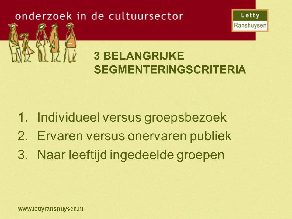 www.lettyranshuysen.nl 3 BELANGRIJKE SEGMENTERINGSCRITERIA 1.Individueel versus groepsbezoek 2.Ervaren versus onervaren publiek 3.Naar leeftijd ingedeelde groepen