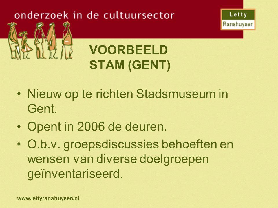 www.lettyranshuysen.nl VOORBEELD STAM (GENT) Nieuw op te richten Stadsmuseum in Gent.
